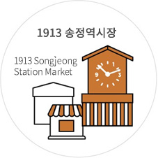 1913 송정역시장. 1913 Songjeong Station Market